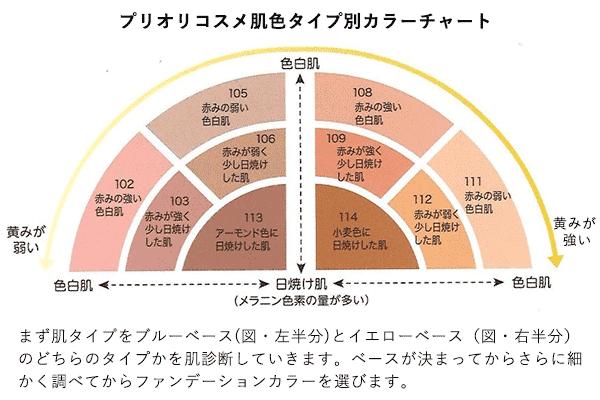 プリオリコスメカラーチャート